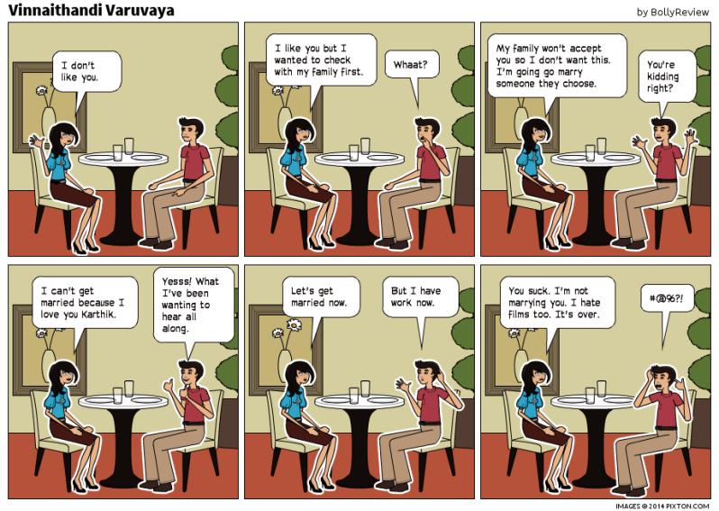 Pixton_Comic_Vinnaithandi_Varuvaya_by_BollyReview